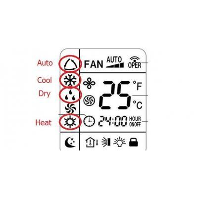 Chế độ auto của điều hòa có tiết kiệm điện